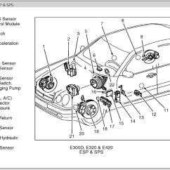 1999 Honda Crv Parts Diagram Organisation Of Tall Flat Mercedes E320 Suspension Imageresizertool Com