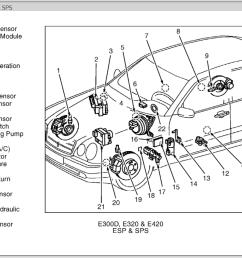 1997 e420 fuse diagram diagram database reg 1997 e420 fuse diagram [ 1401 x 846 Pixel ]