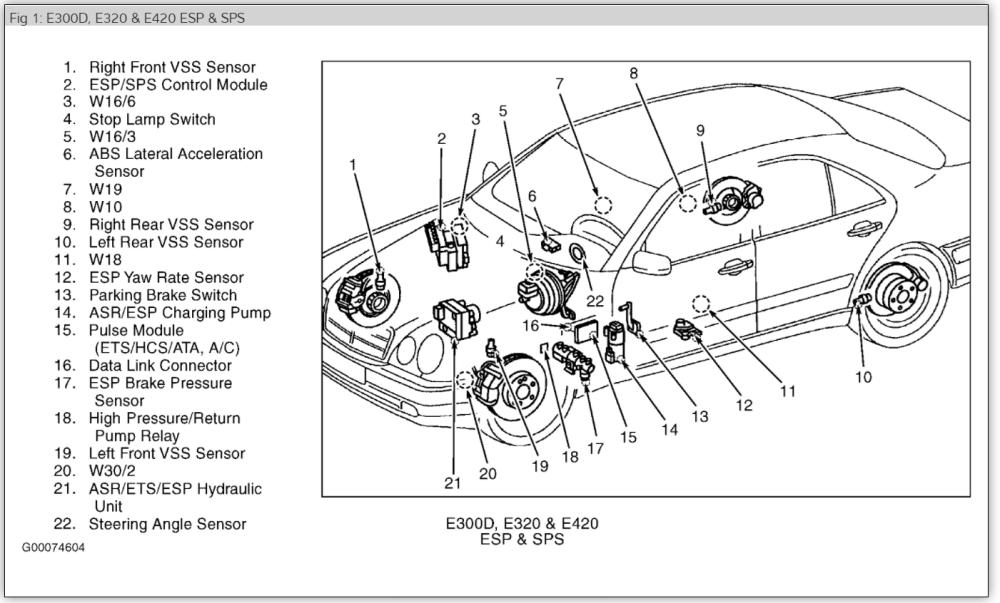 medium resolution of 1997 e420 fuse diagram diagram database reg 1997 e420 fuse diagram