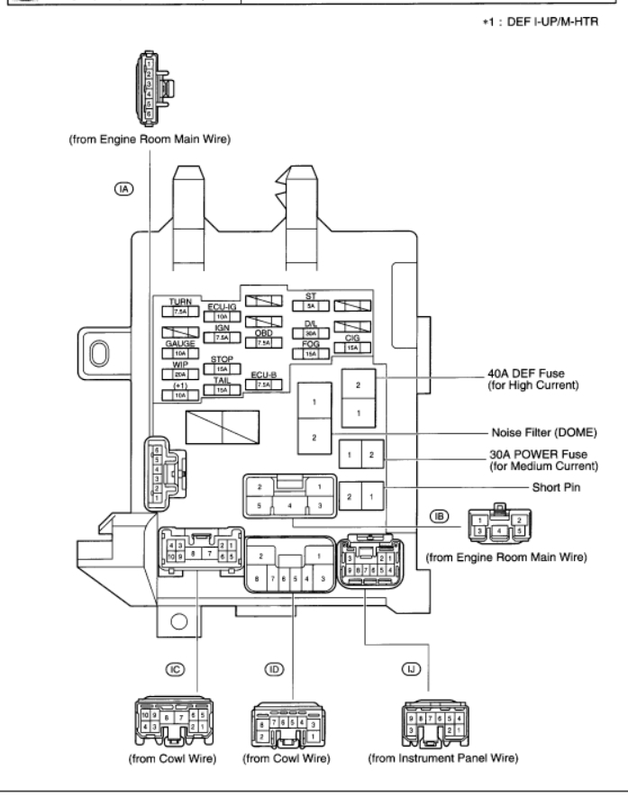 Mercury Cougar 7th Generation Fuse Box Diagram