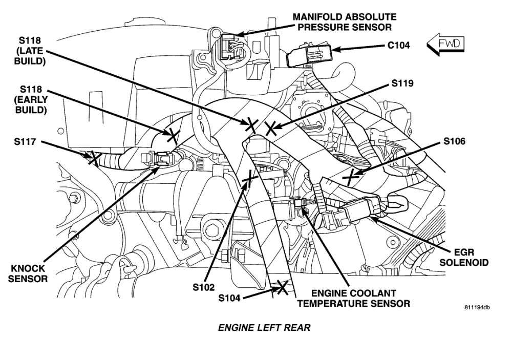 medium resolution of knock sensor location engine mechanical problem 6 cyl all wheel rh 2carpros com 2 7 timing marks diagram 2004 chrysler sebring engine diagram