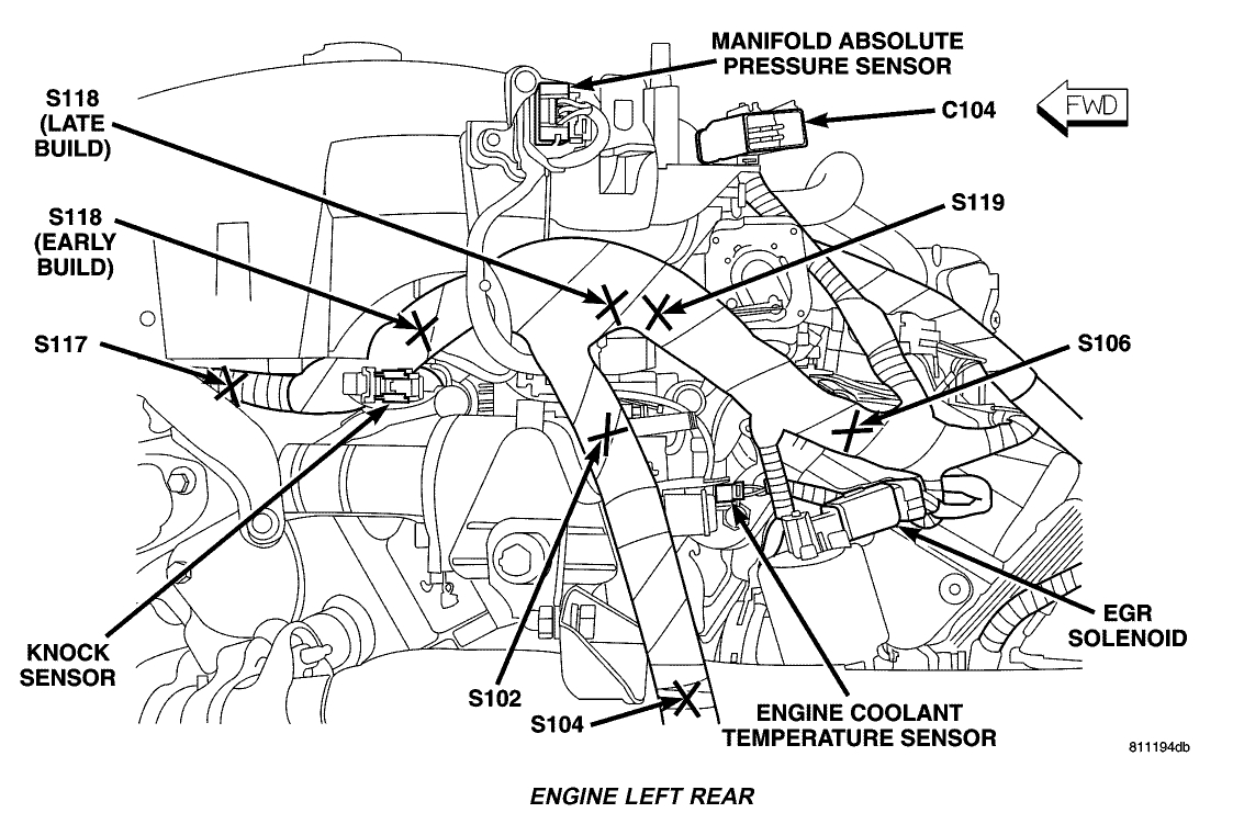 hight resolution of knock sensor location engine mechanical problem 6 cyl all wheel rh 2carpros com 2 7 timing marks diagram 2004 chrysler sebring engine diagram