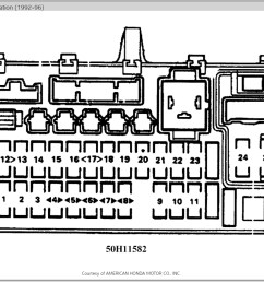 horn relay four cylinder front wheel drive automatic 120 000 1996 honda civic interior fuse box diagram [ 1259 x 863 Pixel ]