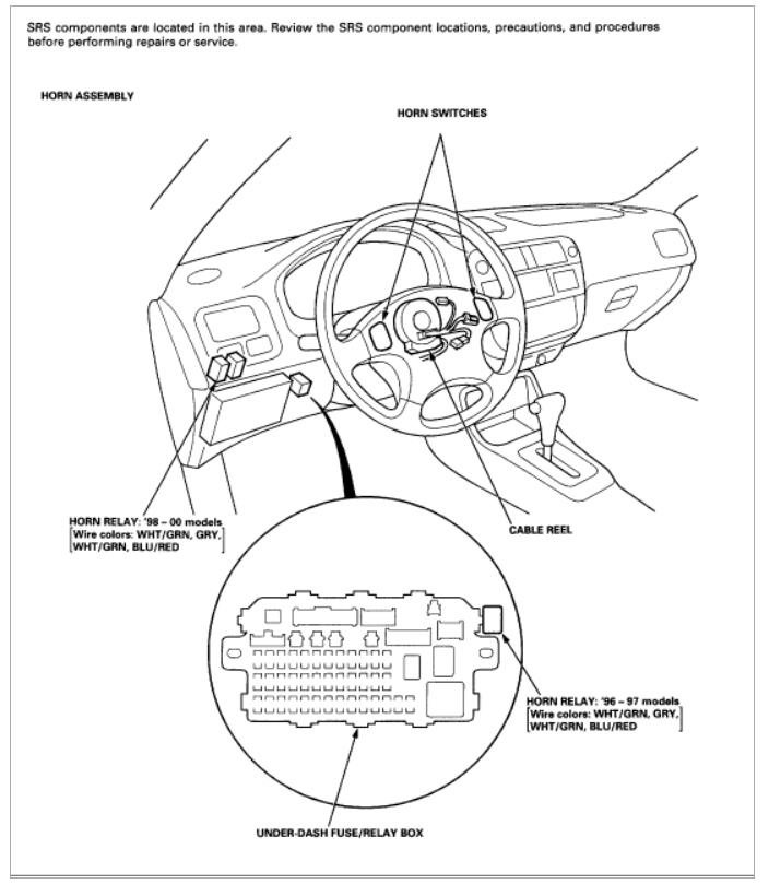8th Generation Honda Fuse Panel Diagram. Honda. Auto Fuse