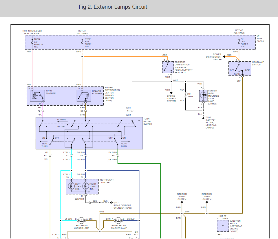 hight resolution of brake lights not working electrical problem 6 cyl four wheel01 s10 tail light wiring diagram