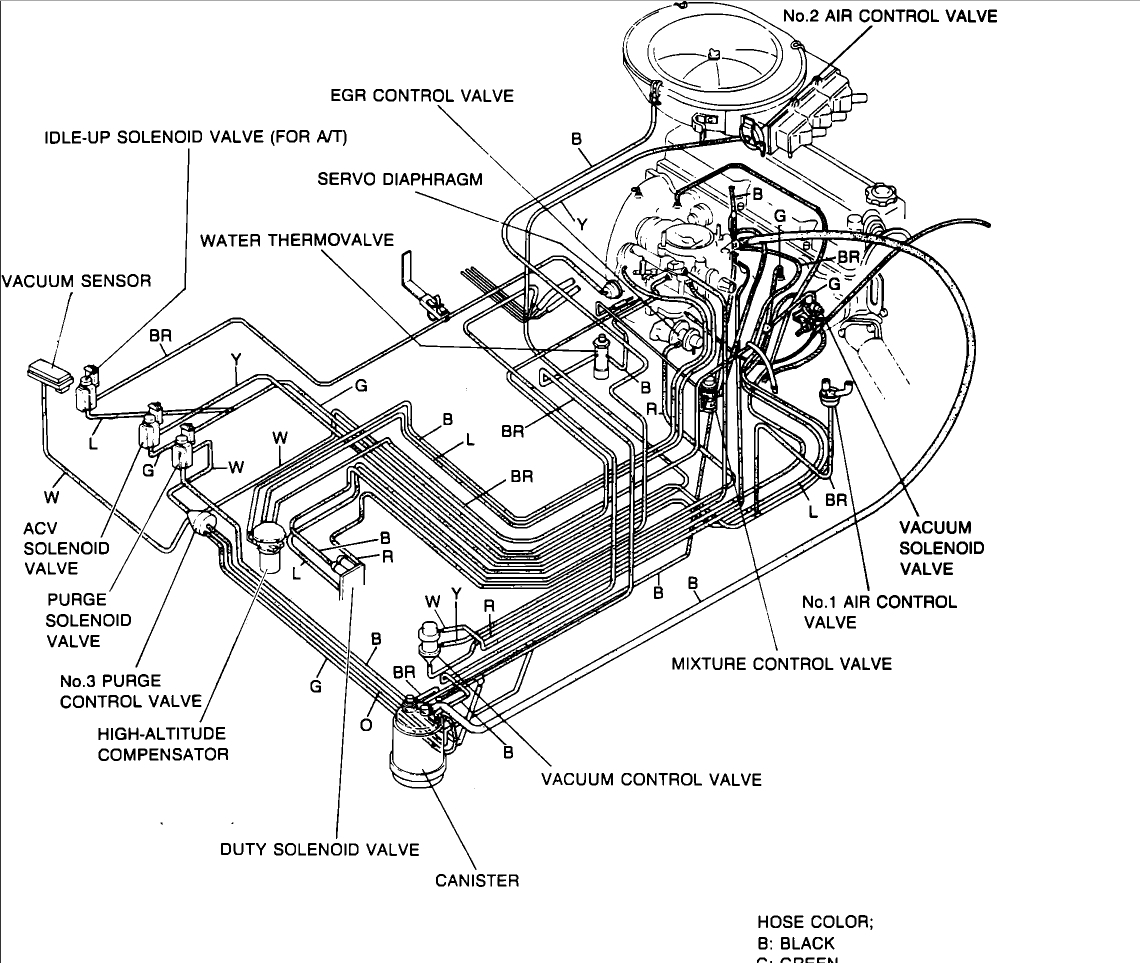 Engine Vacuum Lines: Engine Mechanical Problem 4 Cyl Two