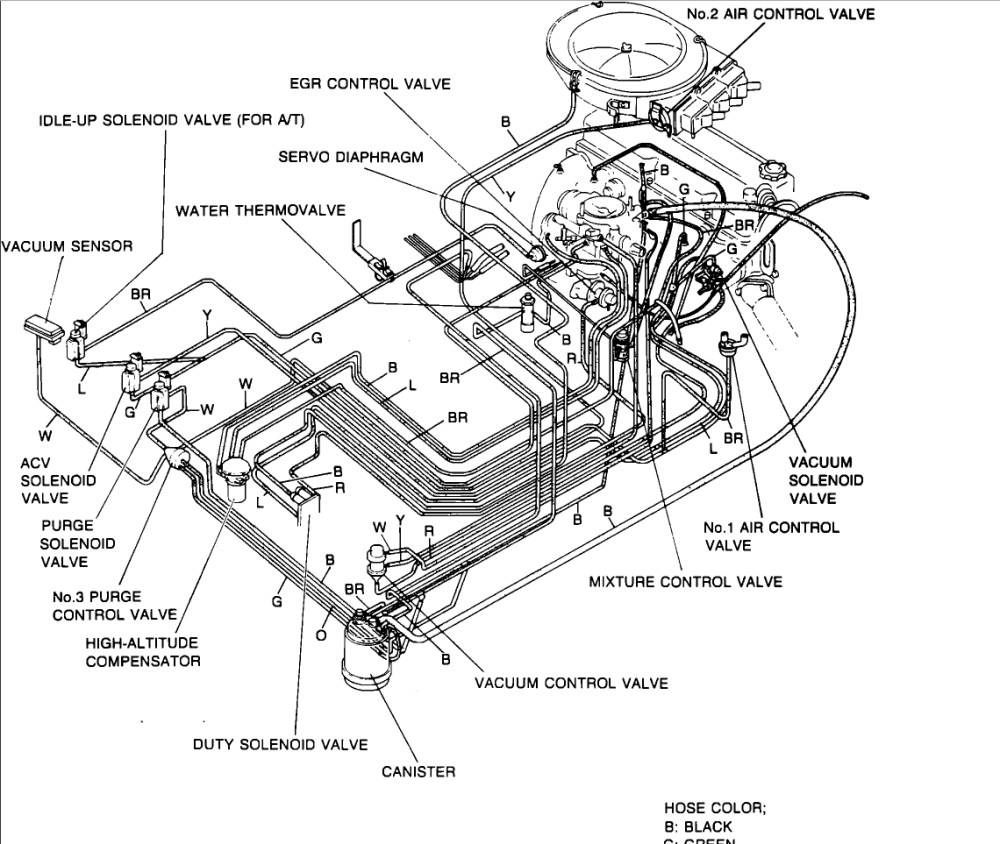 medium resolution of diagram also 1987 mazda b2200 vacuum diagram on 87 mazda b2200 mazda b2000 alternator wiring diagram
