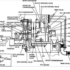 Mazda B2200 Carburetor Diagram Dog Bone Engine Vacuum Lines: Mechanical Problem 4 Cyl Two Wheel ...