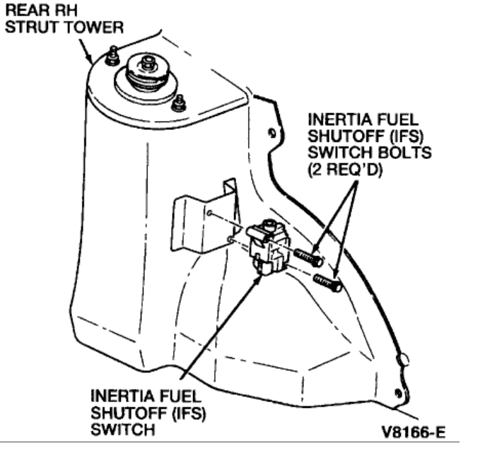 Fuel Cutoff Switch Location?: I Put My Car in Park and the
