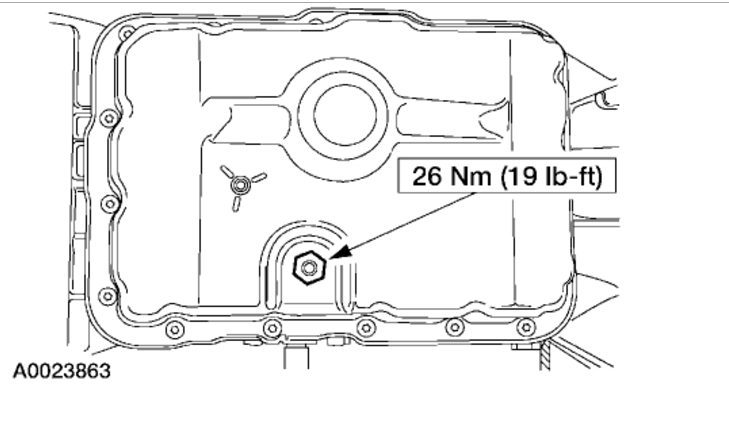 How to Add Trans Fluid: Transmission Problem 6 Cyl Four