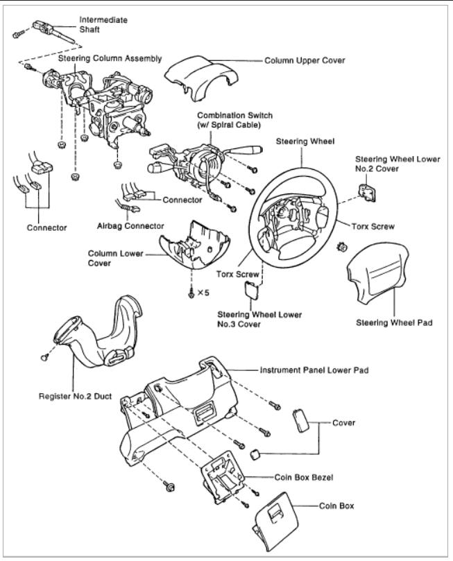 Replacing the Ignition Switch: Electrical Problem 4 Cyl