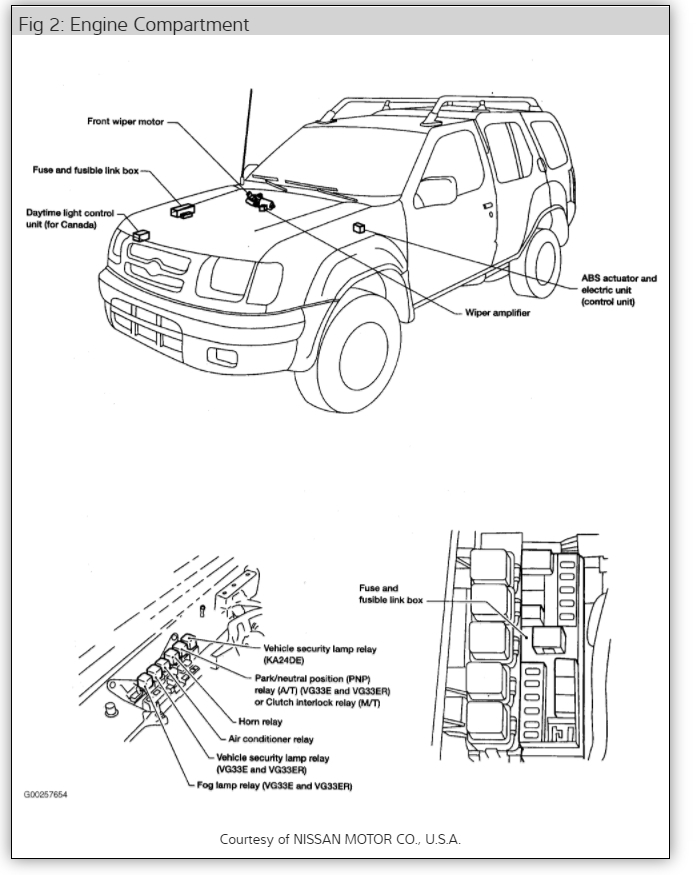 Nissan X Trail 2003 Fuse Box Diagram Nissan Wiring