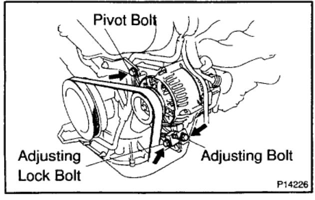 Alternator Replacement?: How Do I Remove the Alternator