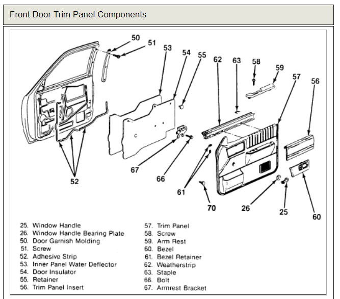 How to Install Replacement Door Windows: 4 Cyl Two Wheel