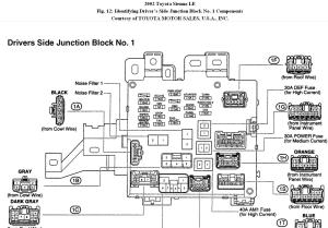 2001 Toyota Sienna Fuse Box   Online Wiring Diagram