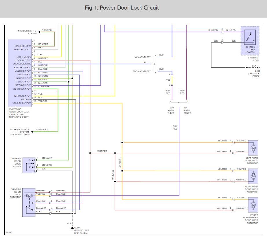 Diagram  Vw Jetta Door Lock Wiring Diagram Full Version Hd Quality Wiring Diagram