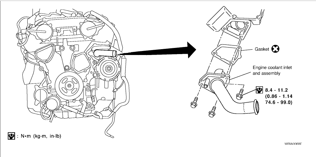 Where Is Thermostat Located: Six Cylinder Front Wheel