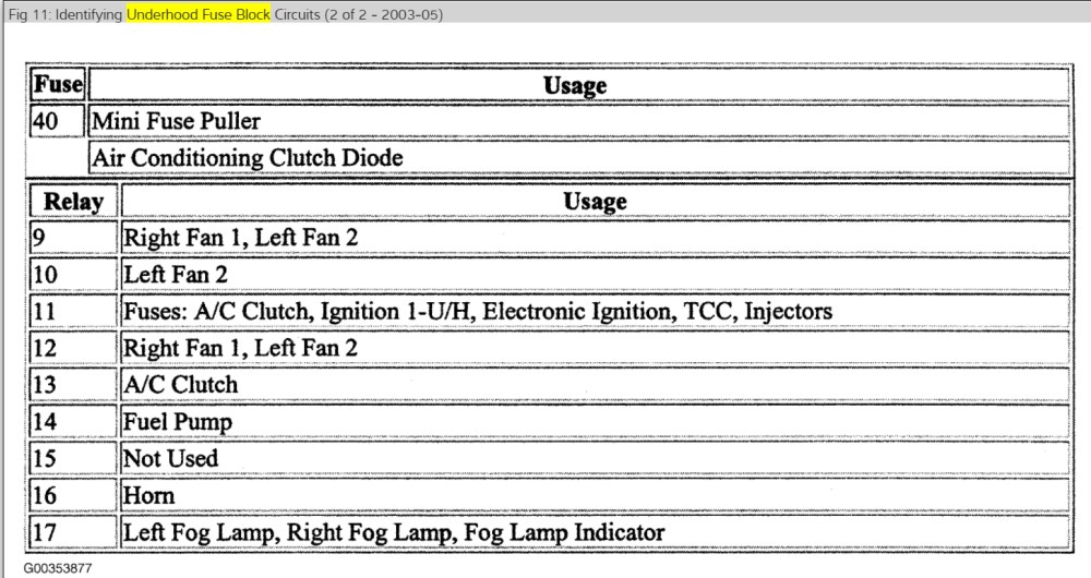 medium resolution of pontiac transport fuse box