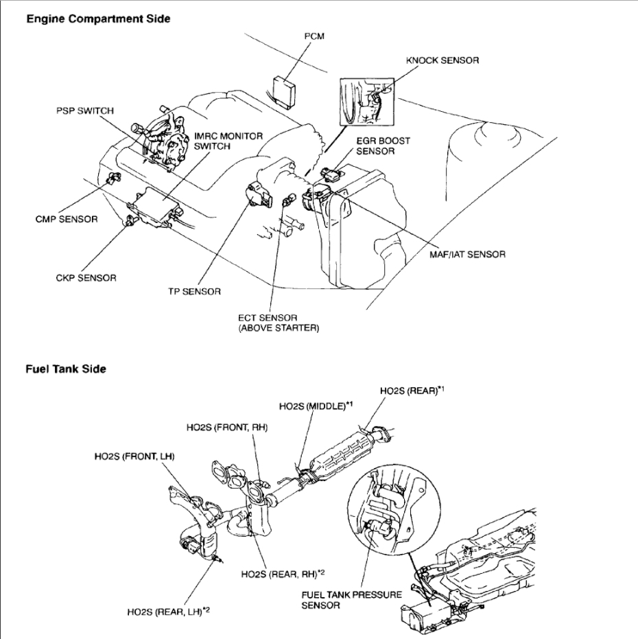 2000 Mazda Mpv Engine Diagram Mounts • Wiring Diagram For Free