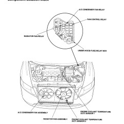 Automotive Electric Fan Relay Wiring Diagram Microscope Ray Physics Cooling Switch Location My Car Is Overheating The Comes Thumb