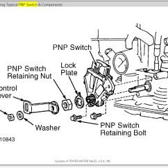 Circuit Wiring Diagrams Engine Head Diagram No Forward Gear: Mechanical Problem 4 Cyl Two Wheel Drive ...