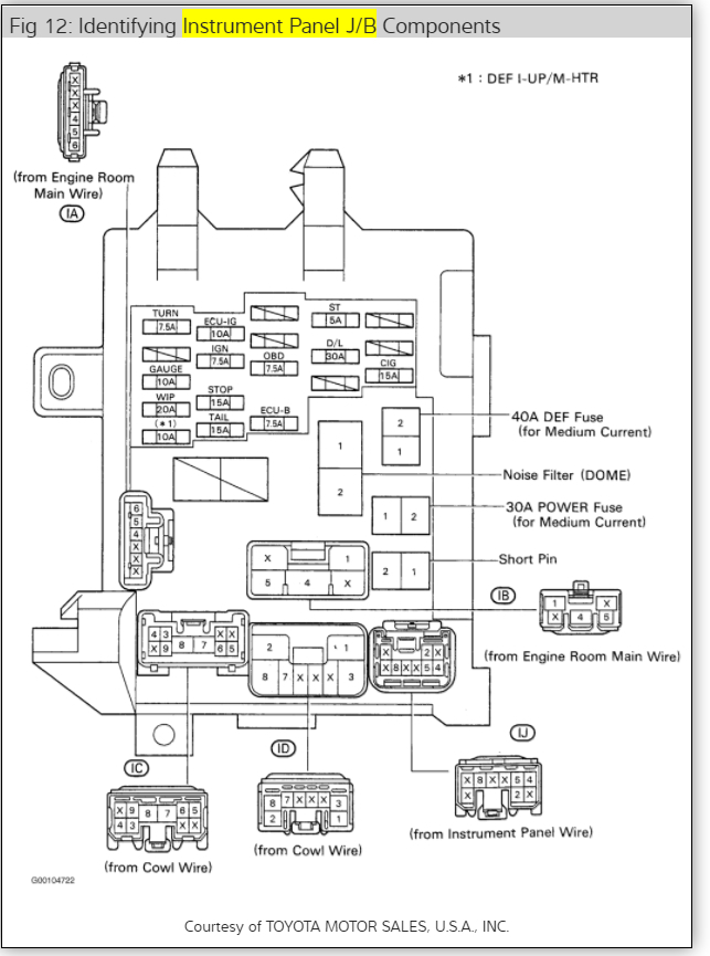 1999 Corolla Drl Running Light Wire Diagram : 43 Wiring