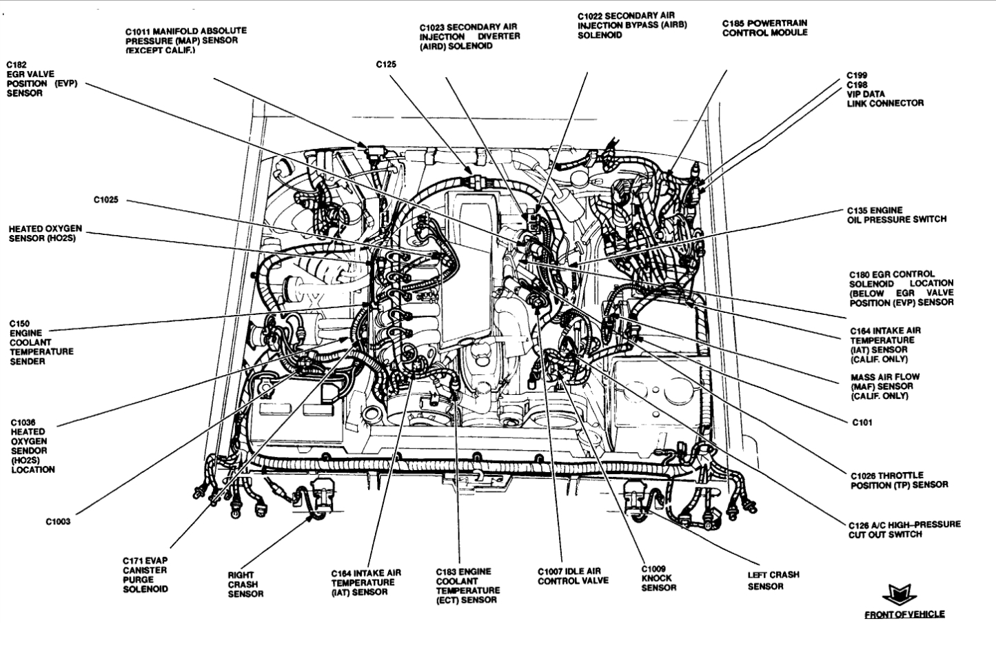 Diagram  1996 Ford F 150 Engine Sensor Diagram Full Version Hd Quality Sensor Diagram