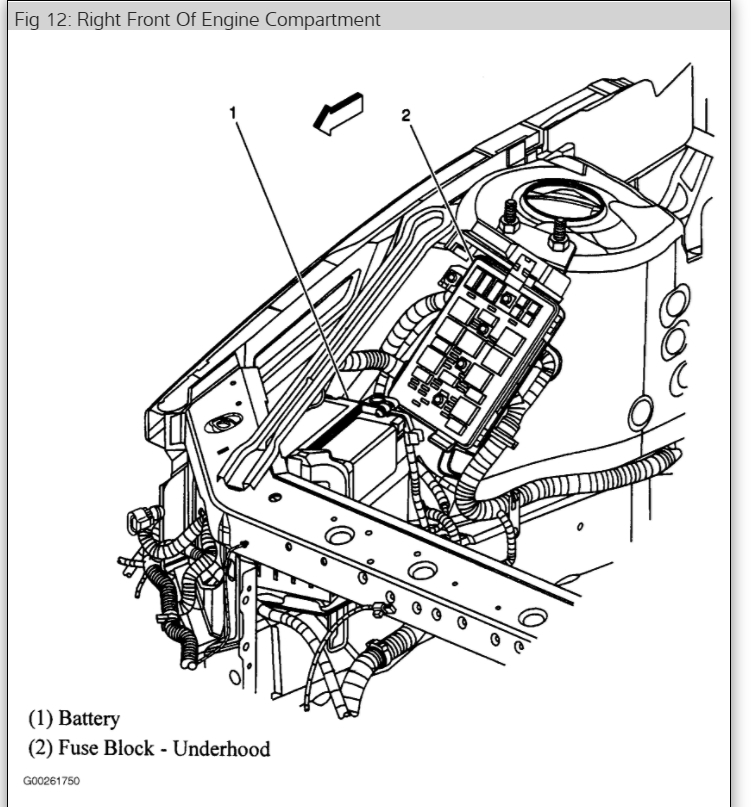 2007 Pontiac G6 Rear Fuse Box Diagram Wiring Diagrams