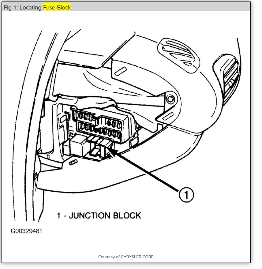 Door Locks: Interior Problem 4 Cyl Front Wheel Drive