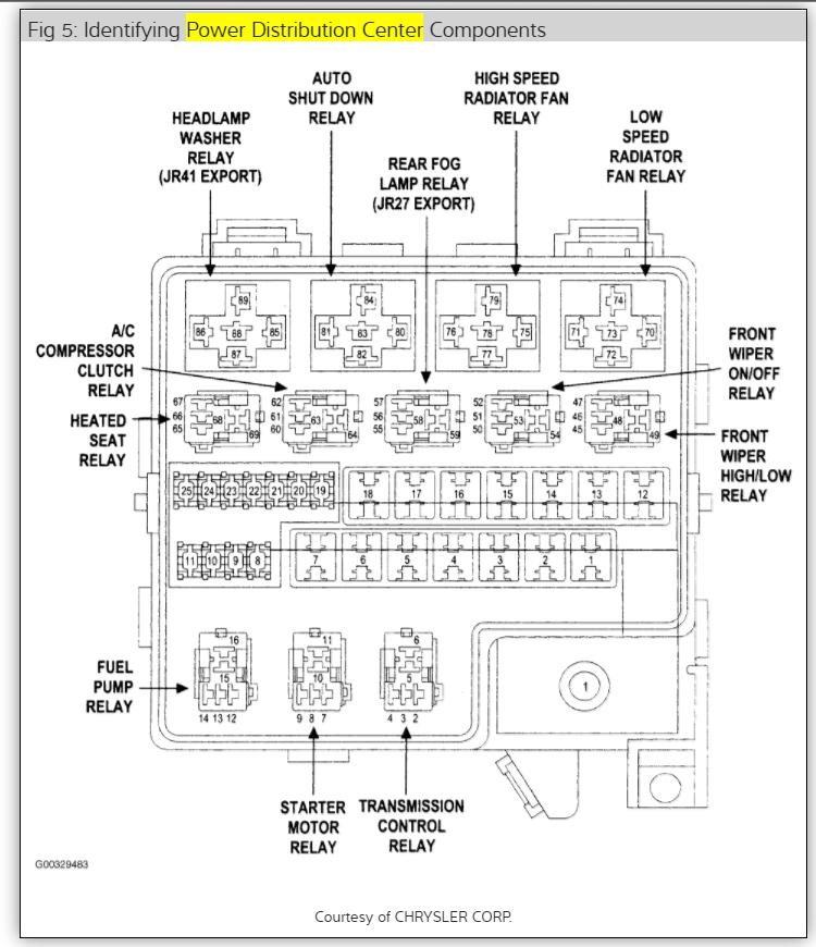 Door Locks: Interior Problem 4 Cyl Front Wheel Drive