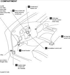 1989 nissan 240sx wiring harness on sr20de engine diagram  [ 1124 x 868 Pixel ]