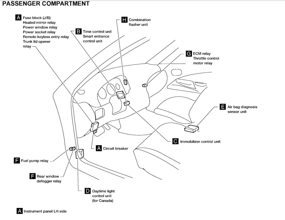medium resolution of 1989 nissan 240sx wiring harness on sr20de engine diagram