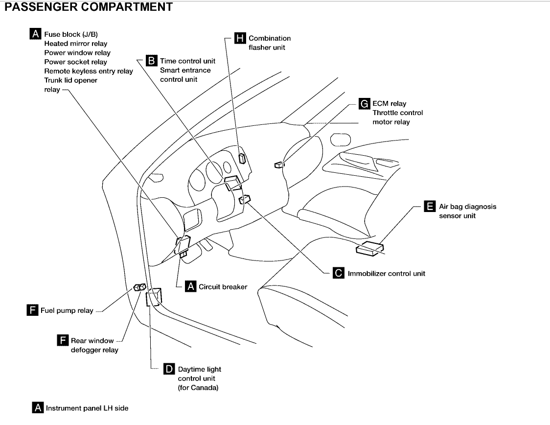 hight resolution of 1989 nissan 240sx wiring harness on sr20de engine diagram