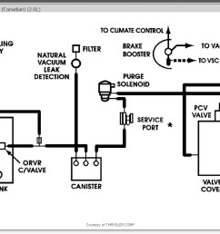 chrysler vacuum diagram wiring diagram list 84 chrysler fwd vacuum diagrams [ 1483 x 885 Pixel ]