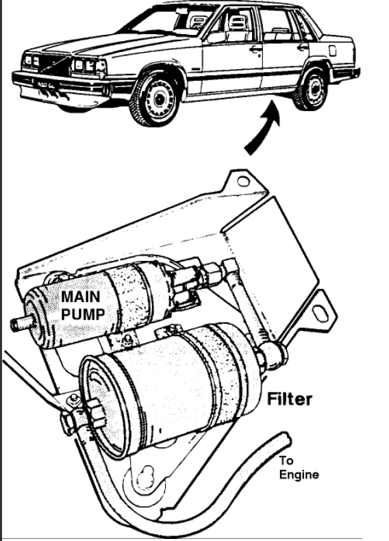 Fuel Filter Change: 1996 Volvo 960 How Do You Change the