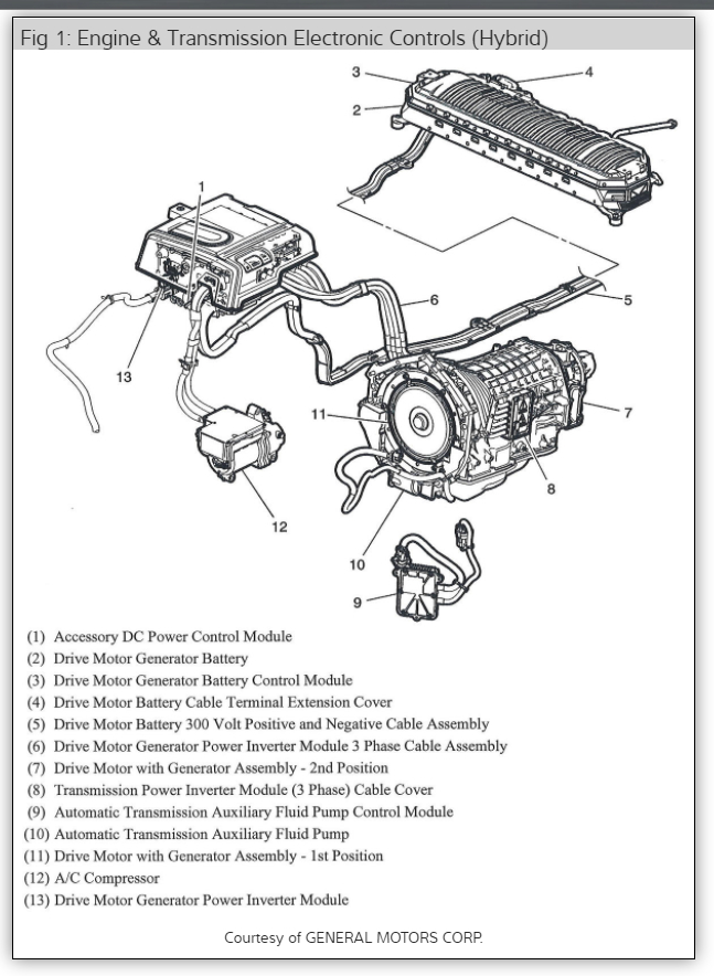 2008 Chevy Wiring Diagram Tahoe Hybrid Engine I Had My Hybrid Tahoe Computer Tested