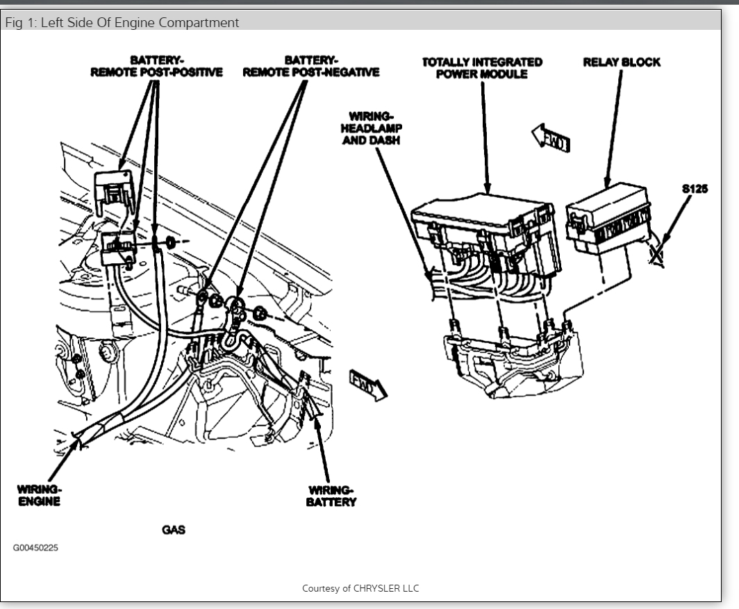 chrysler sebring warning lights diagram gm3vlb mini delta dash where are they hiding the fuse for