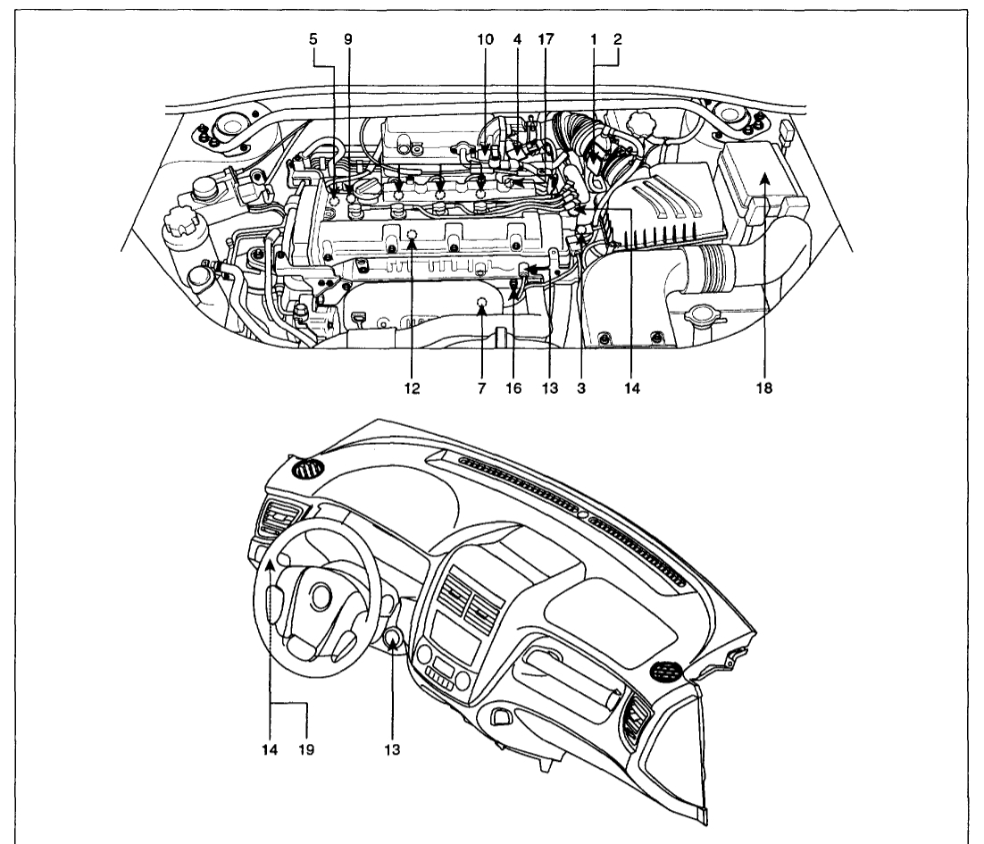 2006 Kia Sportage Blower Motor Wiring Diagram • Wiring
