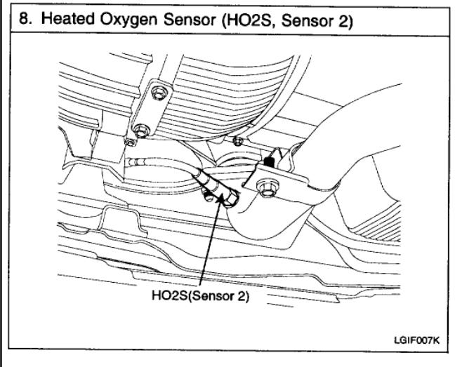 Oxygen Sensor Location: 2006 Kia Sportage EX, Where Is the
