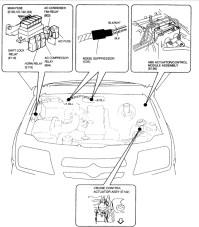 2005 Mercedes C230 Kompressor Fuse Box Diagram. Mercedes ...