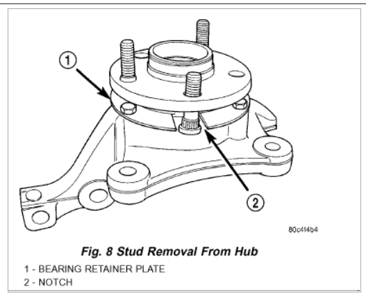 Front Hub Bearing: Which Size Front Hub Bearing for a