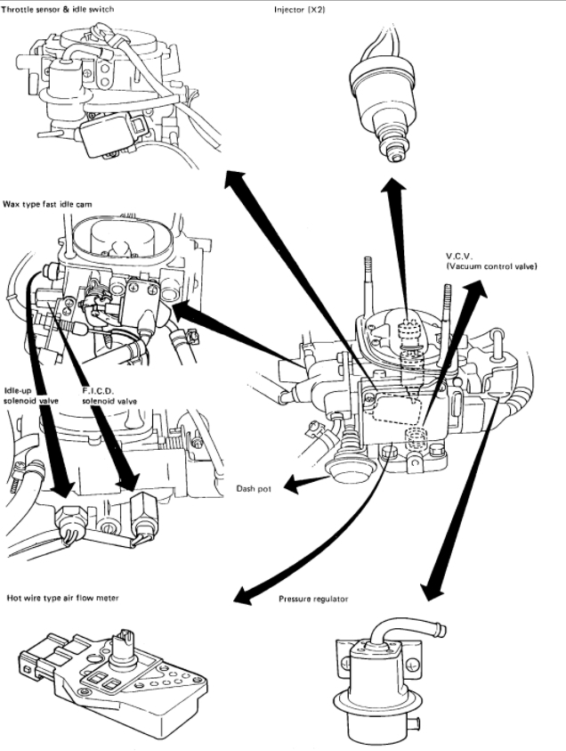 1986 Nissan D21 Wiring Diagram. Nissan. Auto Fuse Box Diagram
