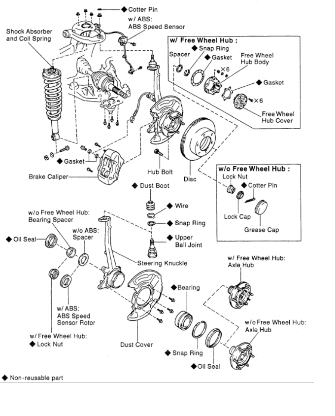 Front Wheel Bearing Replacement: How Do I Replace the