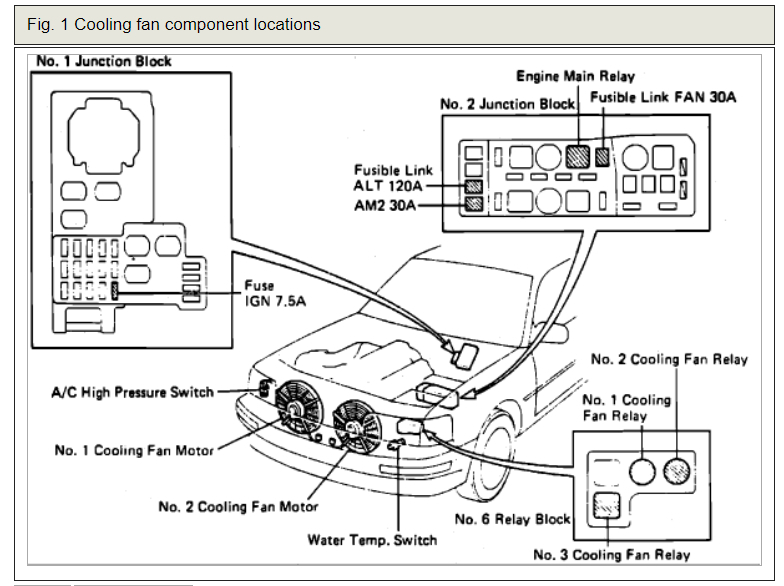 1996 Lexus Ls400 Electrical Wiring Diagram Where Is The Cooling Fan Motor Relay