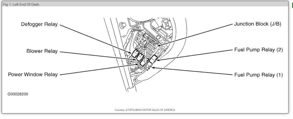 medium resolution of 2001 eclipse sunroof wiring diagram
