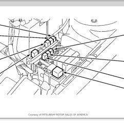 1995 Mitsubishi Eclipse Gst Wiring Diagram Mk4 Jetta Speaker 95 Thrau Skyscorner De Fuel O8 Sprachentogo U2022 Rh