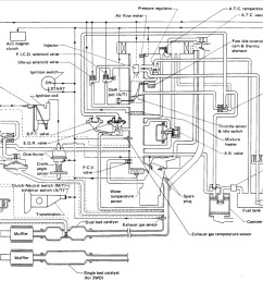 vacuum diagram for a z24 four cylinder two wheel drive manual 1801987 nissan z24 vacuum diagram [ 1372 x 971 Pixel ]