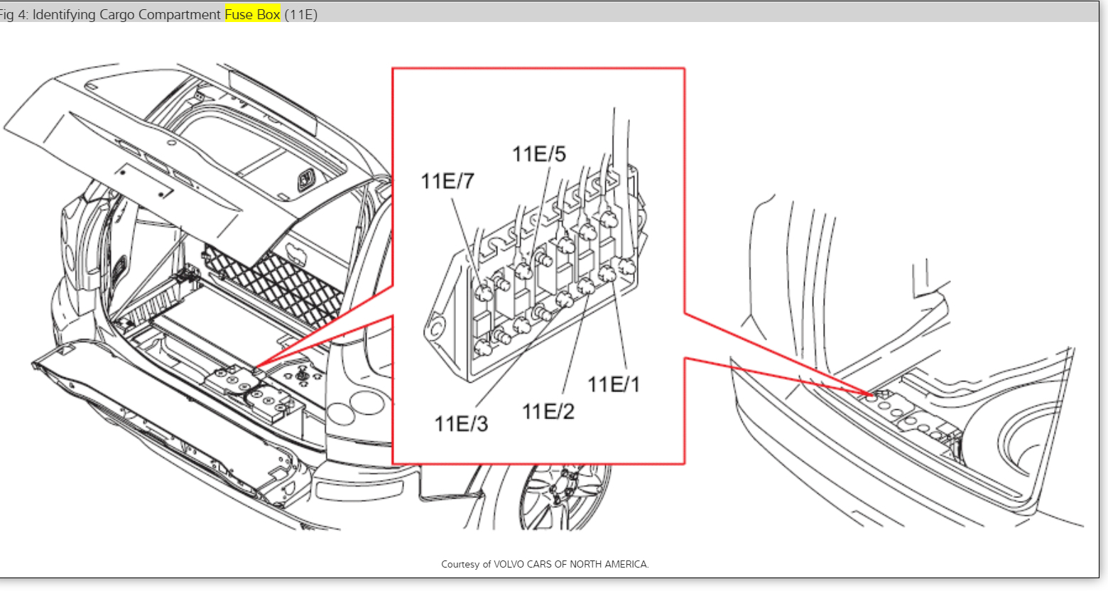 Diagram Volvo V70 Xc70 S80 Electrical Wiring