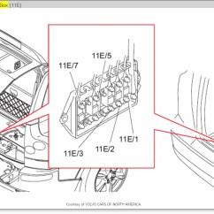 Volvo Wiring Diagrams Xc70 Baldor Motor Capacitor Diagram 2008 Fuse Box Imageresizertool Com