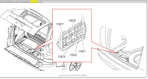 small resolution of 2007 volvo xc90 fuse panel volvo auto fuse box diagram 2007 gmc sierra fuse box diagram